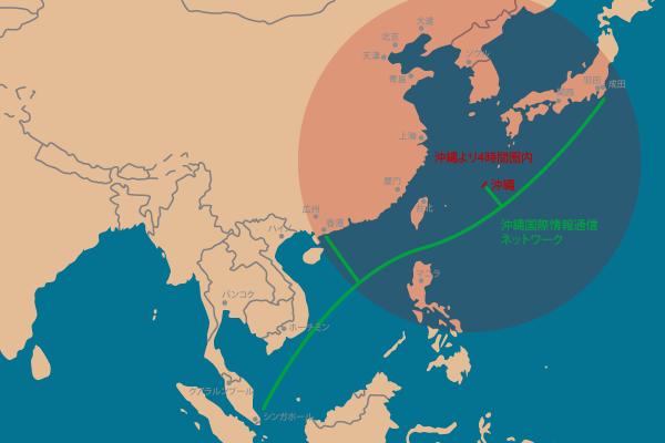 沖縄国際情報通信ネットワーク
